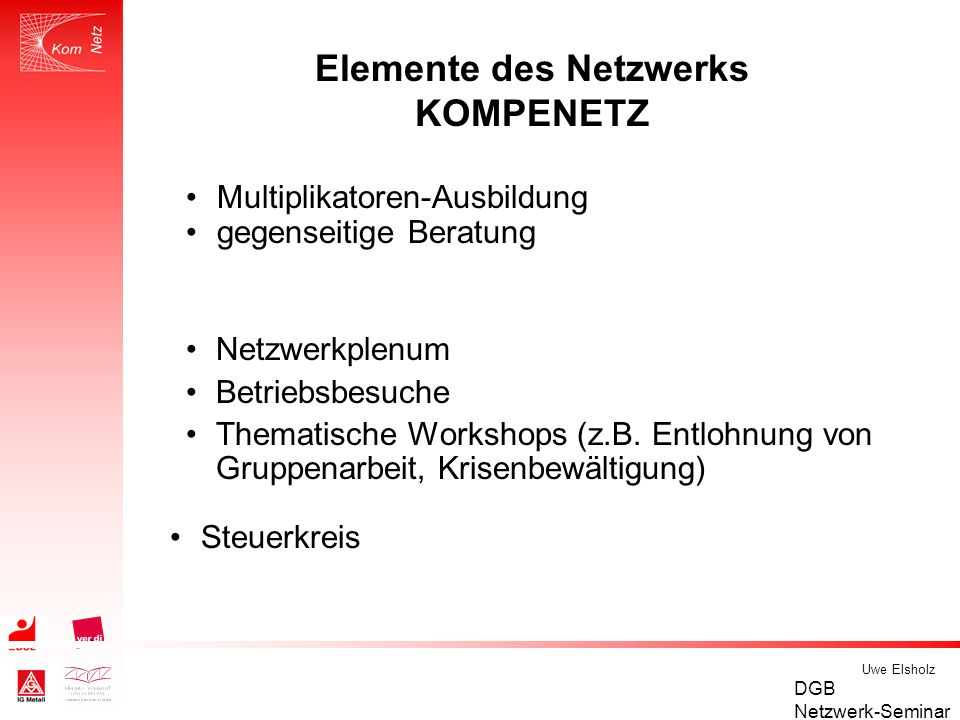 Elemente des Netzwerks KOMPENETZ