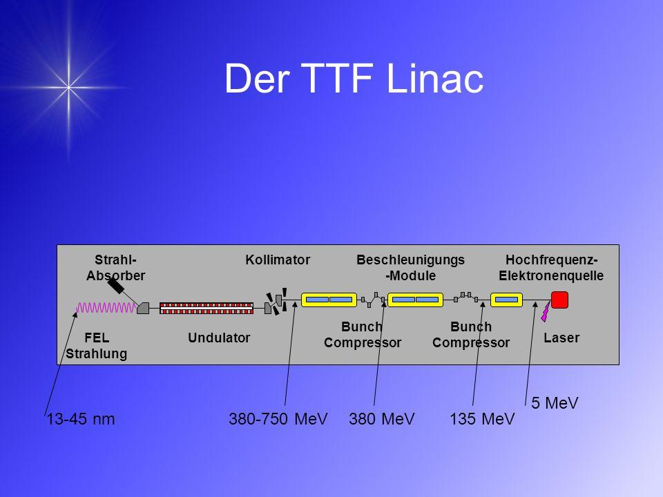 Hochfrequenz-Elektronenquelle Beschleunigungs-Module