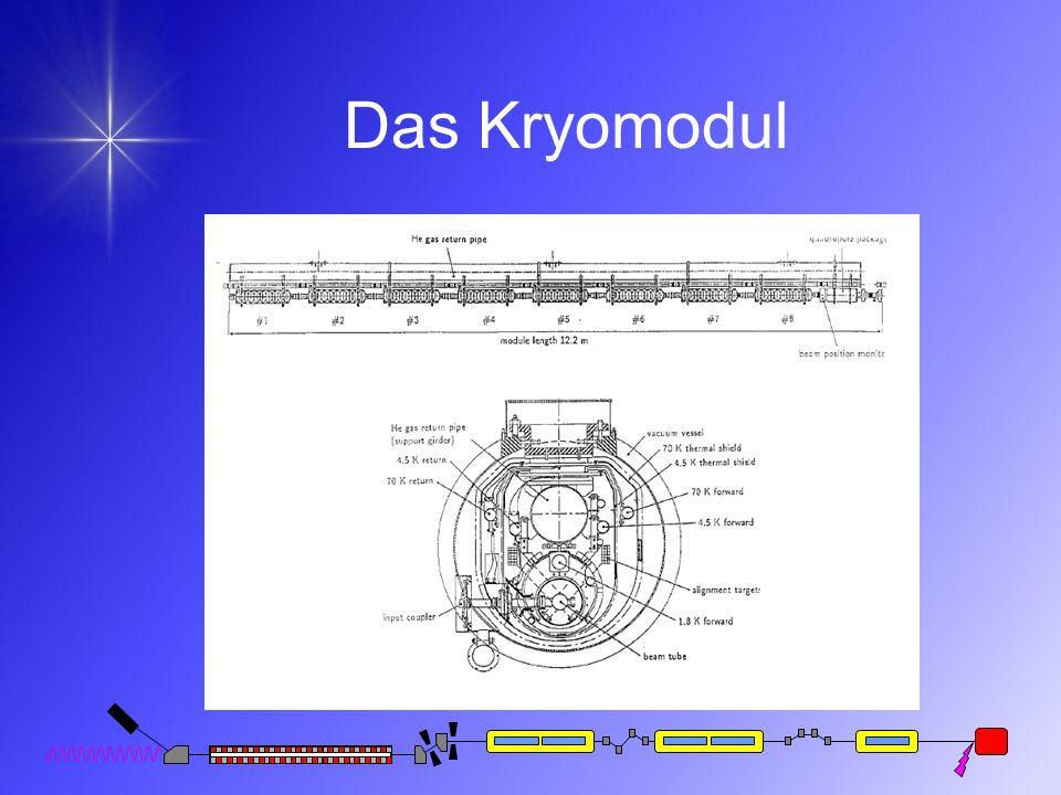 Das Kryomodul