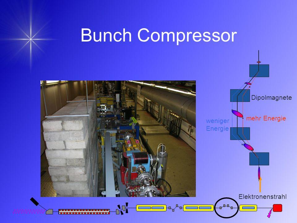 Bunch Compressor Dipolmagnete mehr Energie weniger Energie