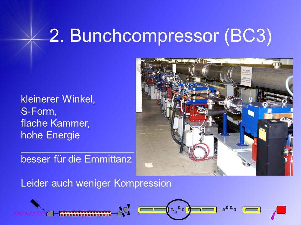 2. Bunchcompressor (BC3) kleinerer Winkel, S-Form, flache Kammer,
