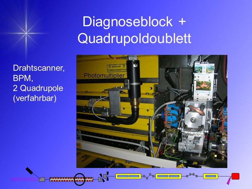 Diagnoseblock + Quadrupoldoublett