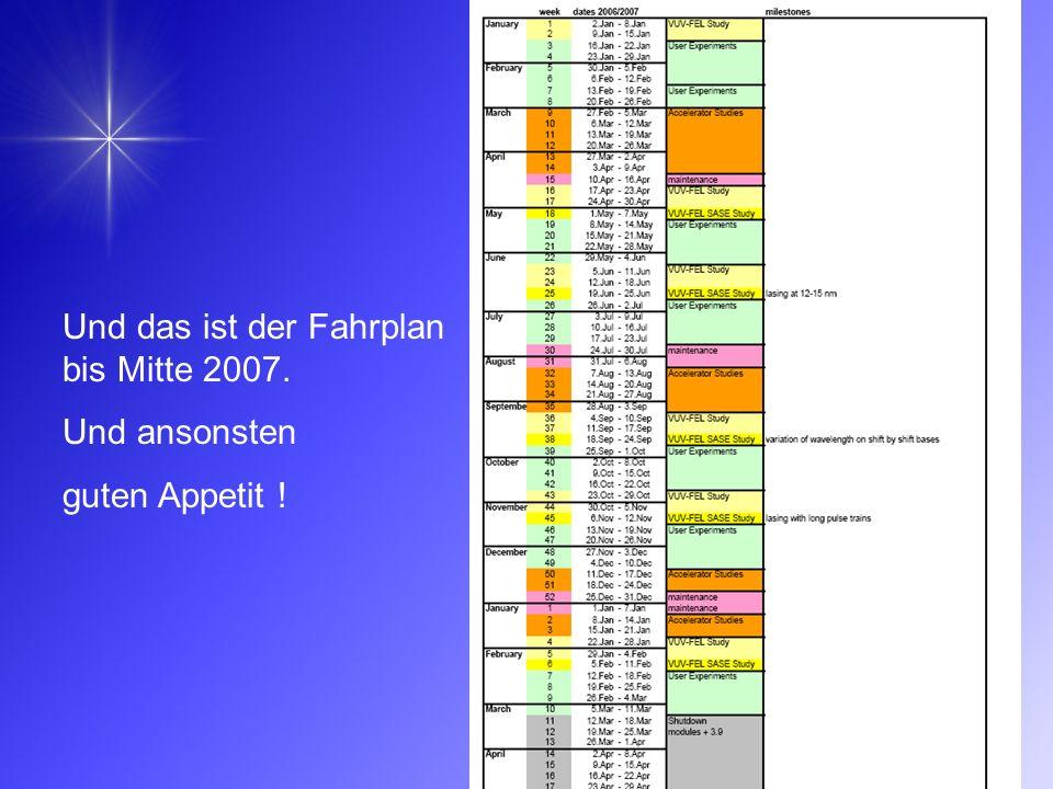 Und das ist der Fahrplan bis Mitte 2007.