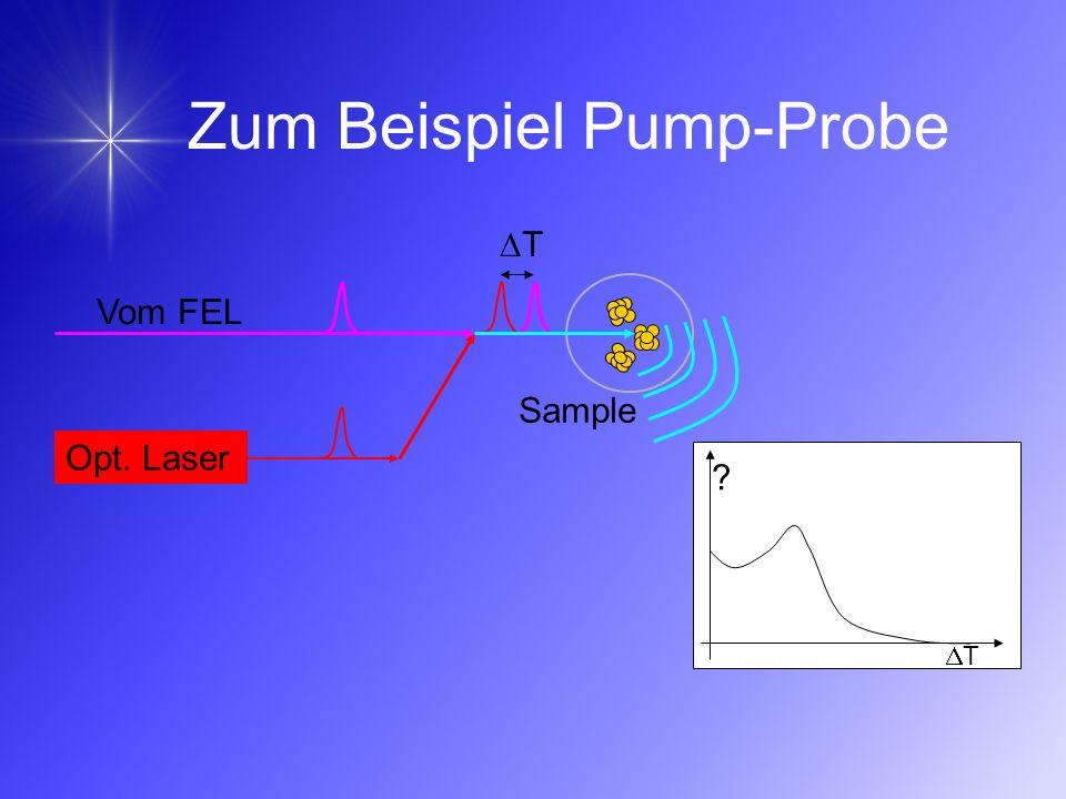 Zum Beispiel Pump-Probe
