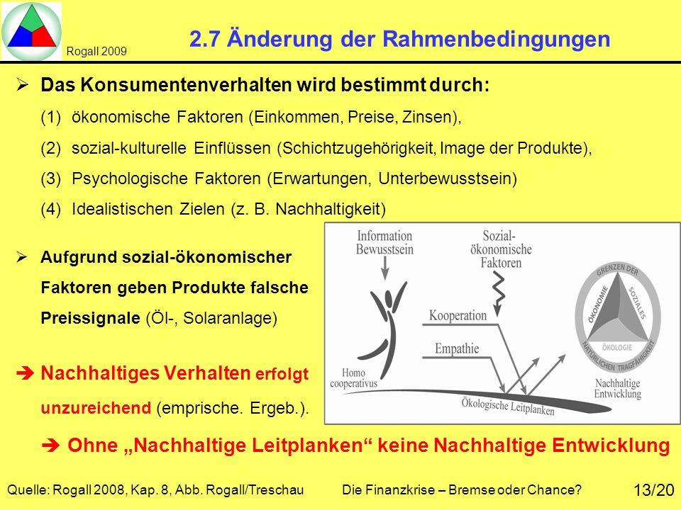 2.7 Änderung der Rahmenbedingungen