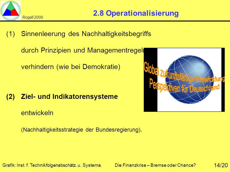 2.8 Operationalisierung Sinnenleerung des Nachhaltigkeitsbegriffs durch Prinzipien und Managementregeln verhindern (wie bei Demokratie)