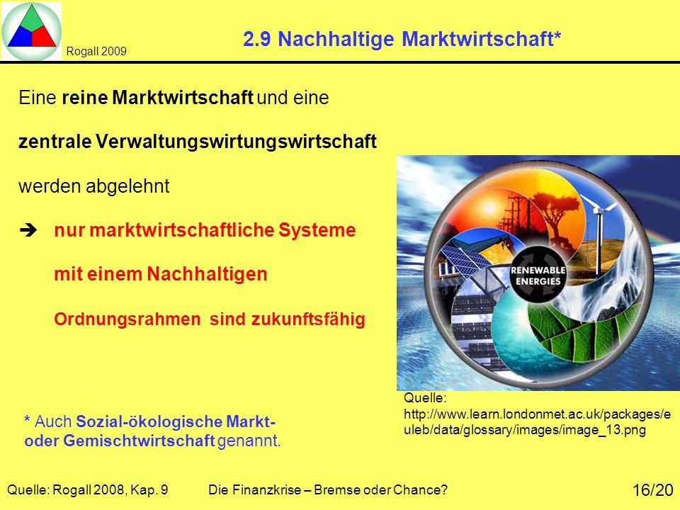 2.9 Nachhaltige Marktwirtschaft*