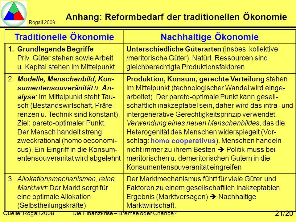 Anhang: Reformbedarf der traditionellen Ökonomie
