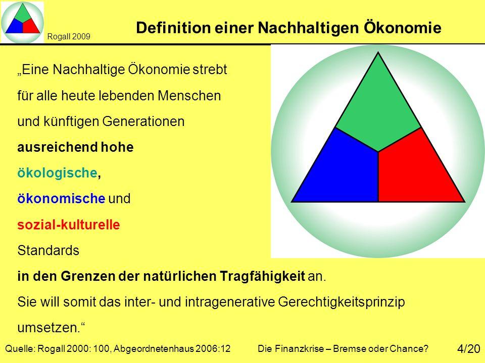 Definition einer Nachhaltigen Ökonomie