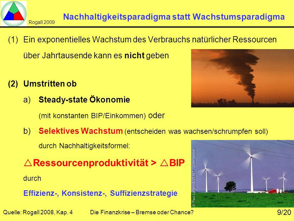 Nachhaltigkeitsparadigma statt Wachstumsparadigma