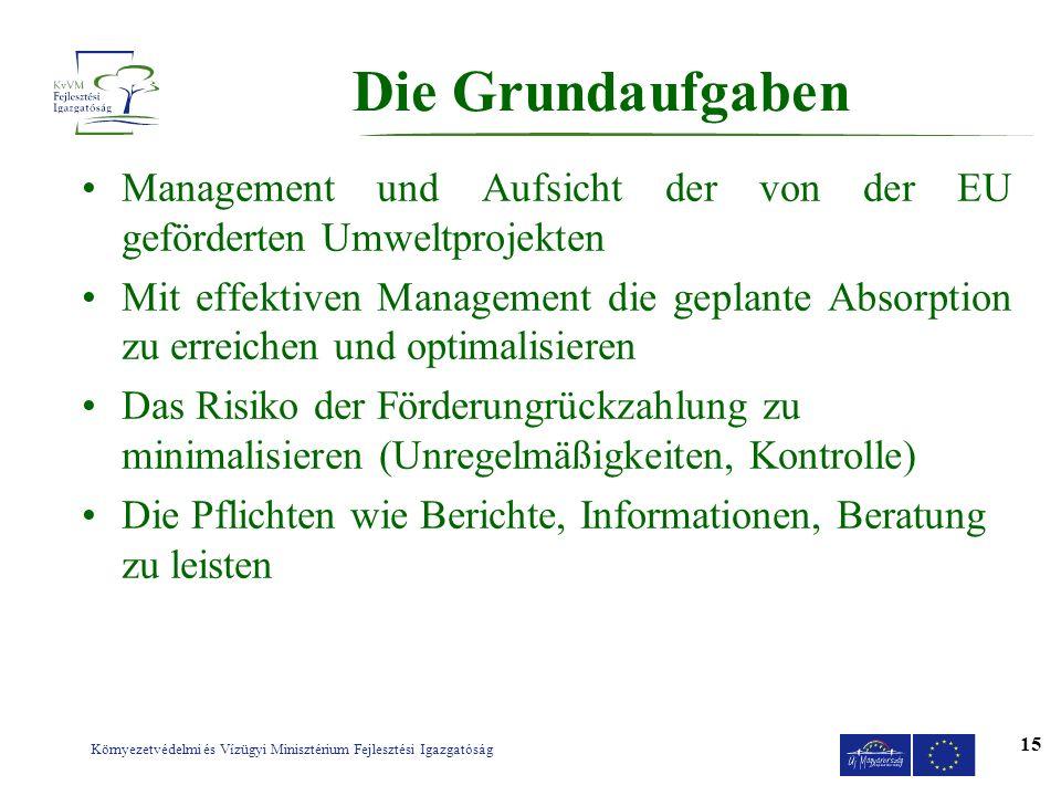 Die Grundaufgaben Management und Aufsicht der von der EU geförderten Umweltprojekten.
