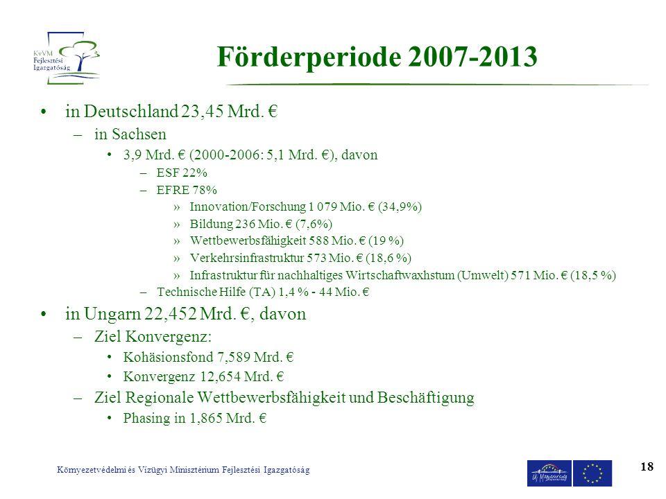 Förderperiode 2007-2013 in Deutschland 23,45 Mrd. €