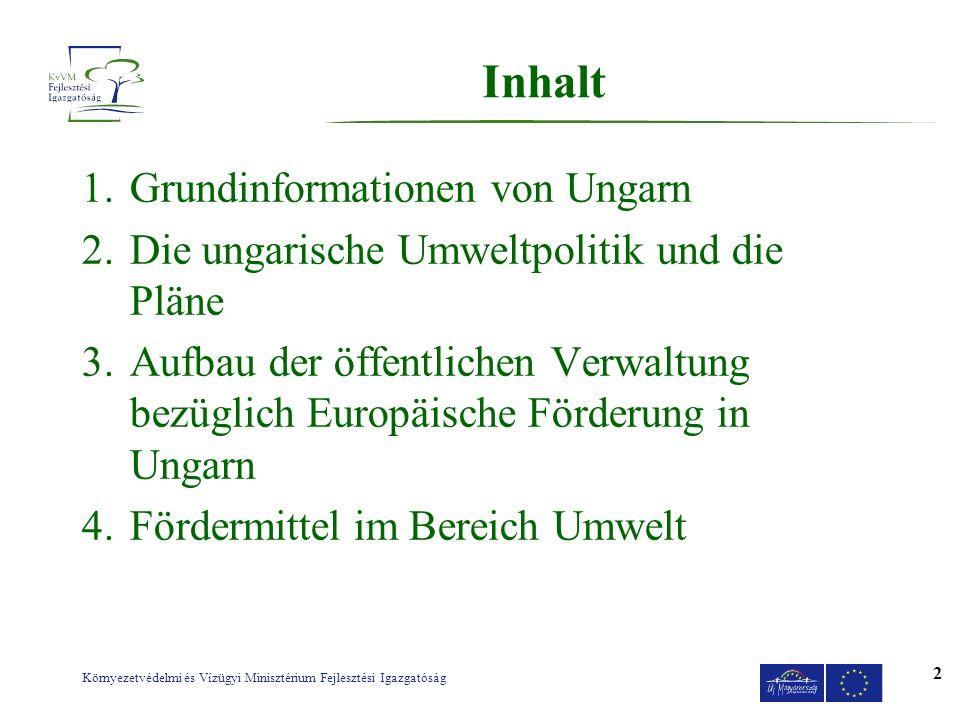 Inhalt Grundinformationen von Ungarn
