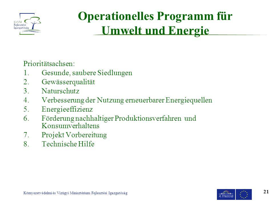 Operationelles Programm für Umwelt und Energie