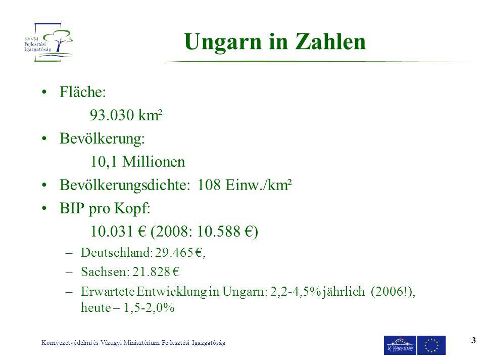 Ungarn in Zahlen Fläche: 93.030 km² Bevölkerung: 10,1 Millionen