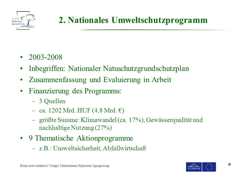 2. Nationales Umweltschutzprogramm