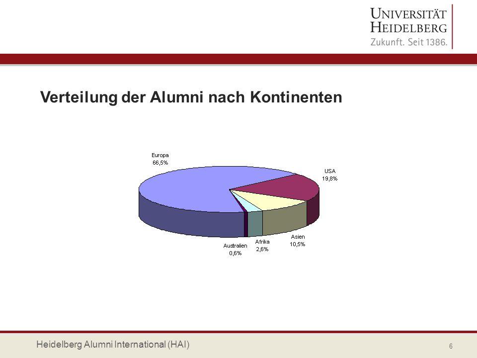 Verteilung der Alumni nach Kontinenten