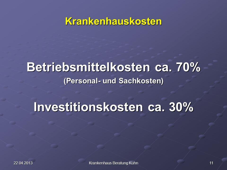 Betriebsmittelkosten ca. 70% Investitionskosten ca. 30%