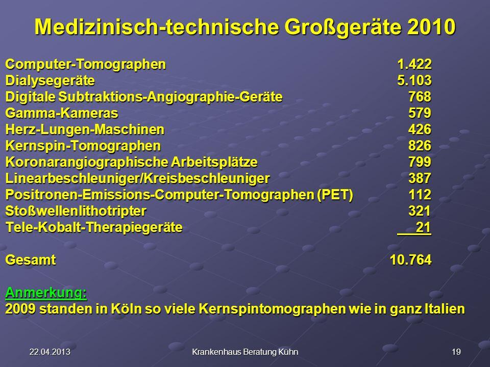 Medizinisch-technische Großgeräte 2010