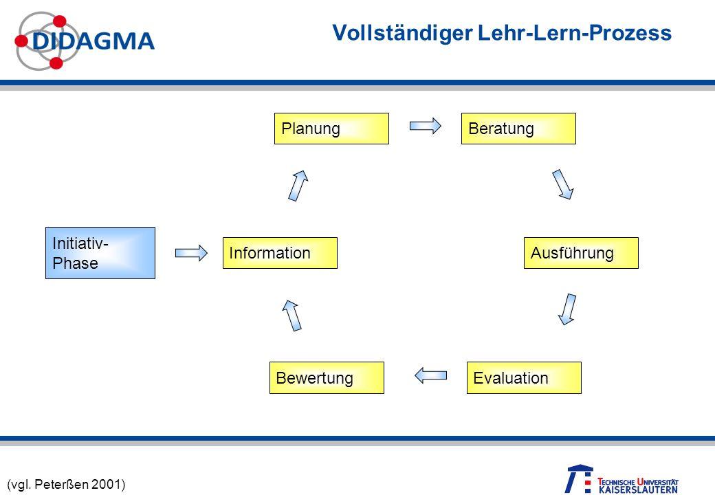 Vollständiger Lehr-Lern-Prozess