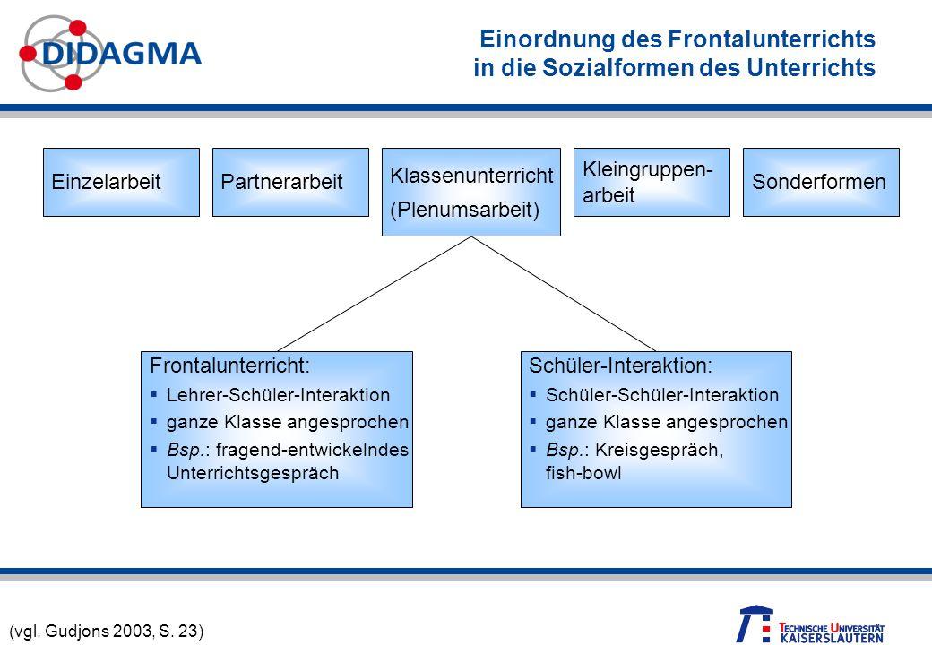 Einordnung des Frontalunterrichts in die Sozialformen des Unterrichts