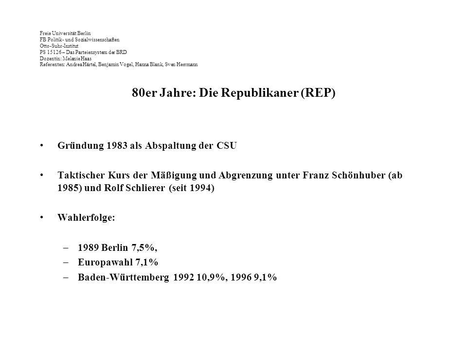 80er Jahre: Die Republikaner (REP)