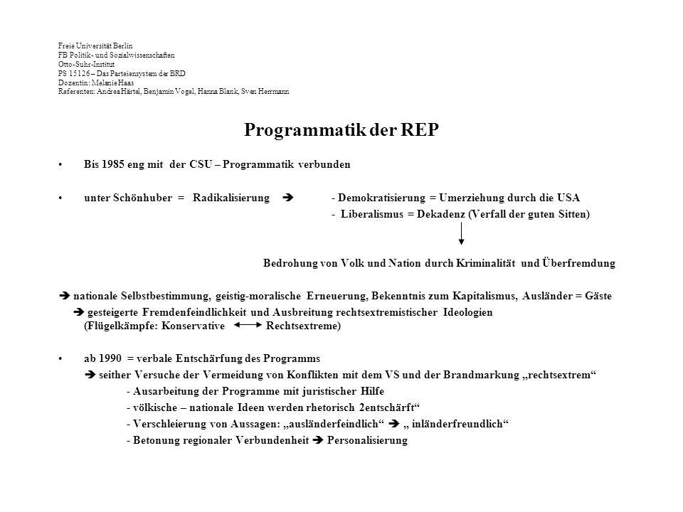 Programmatik der REP Bis 1985 eng mit der CSU – Programmatik verbunden