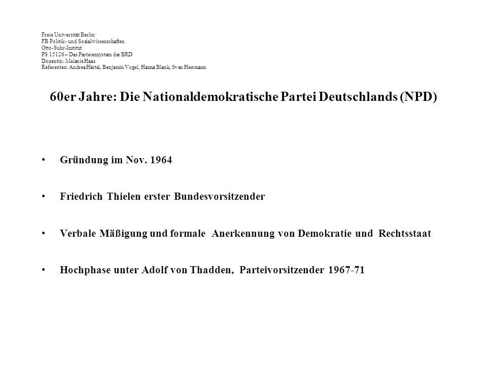 60er Jahre: Die Nationaldemokratische Partei Deutschlands (NPD)