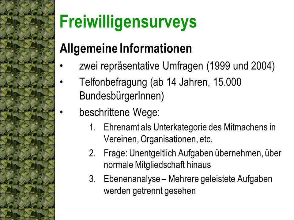 Freiwilligensurveys Allgemeine Informationen