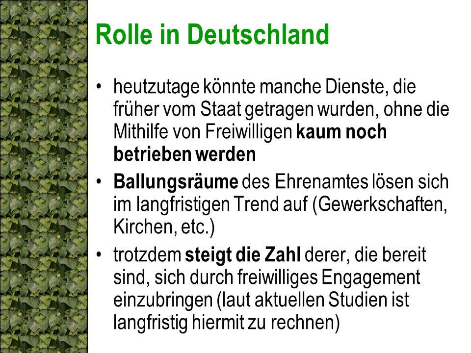 Rolle in Deutschland