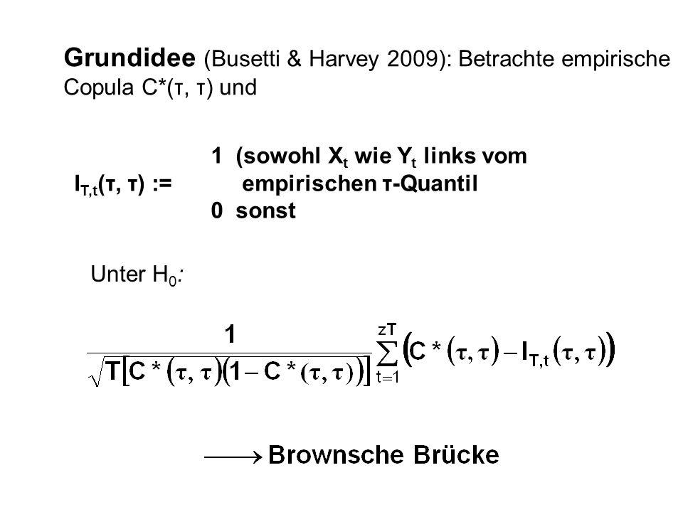 Grundidee (Busetti & Harvey 2009): Betrachte empirische Copula C