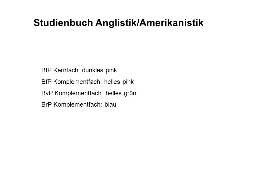 Studienbuch Anglistik/Amerikanistik