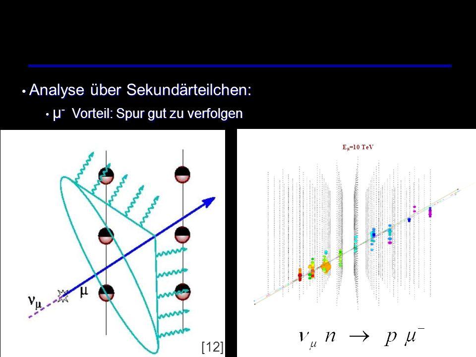 Analyse über Sekundärteilchen: