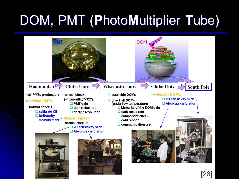 DOM, PMT (PhotoMultiplier Tube)