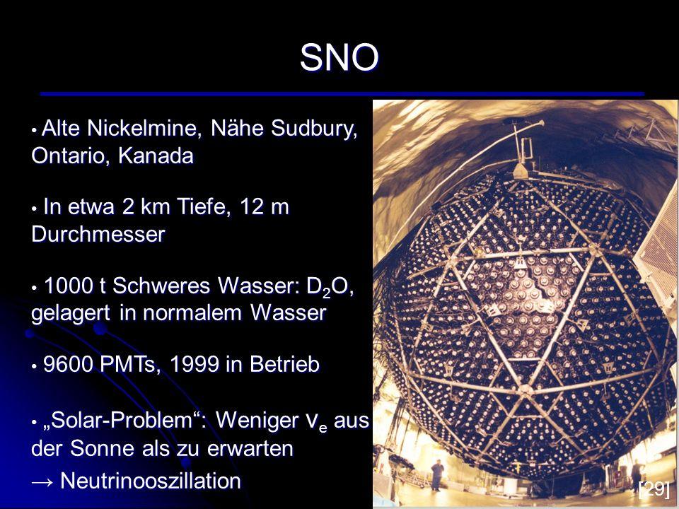 SNO Alte Nickelmine, Nähe Sudbury, Ontario, Kanada