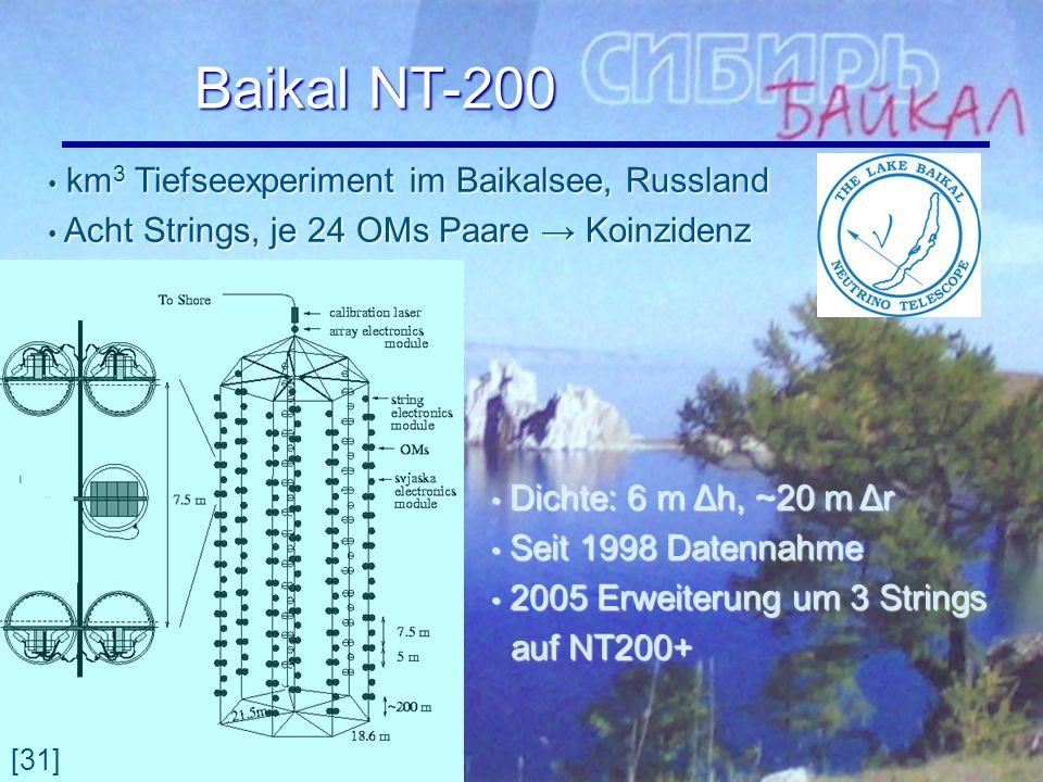 Baikal NT-200 km3 Tiefseexperiment im Baikalsee, Russland