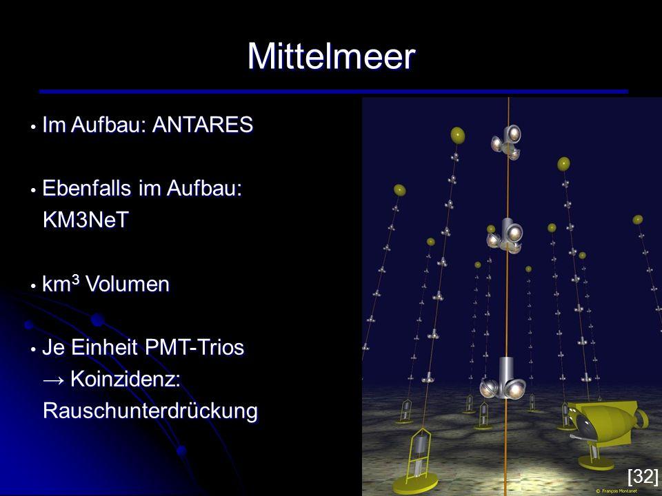 Mittelmeer Im Aufbau: ANTARES Ebenfalls im Aufbau: KM3NeT km3 Volumen