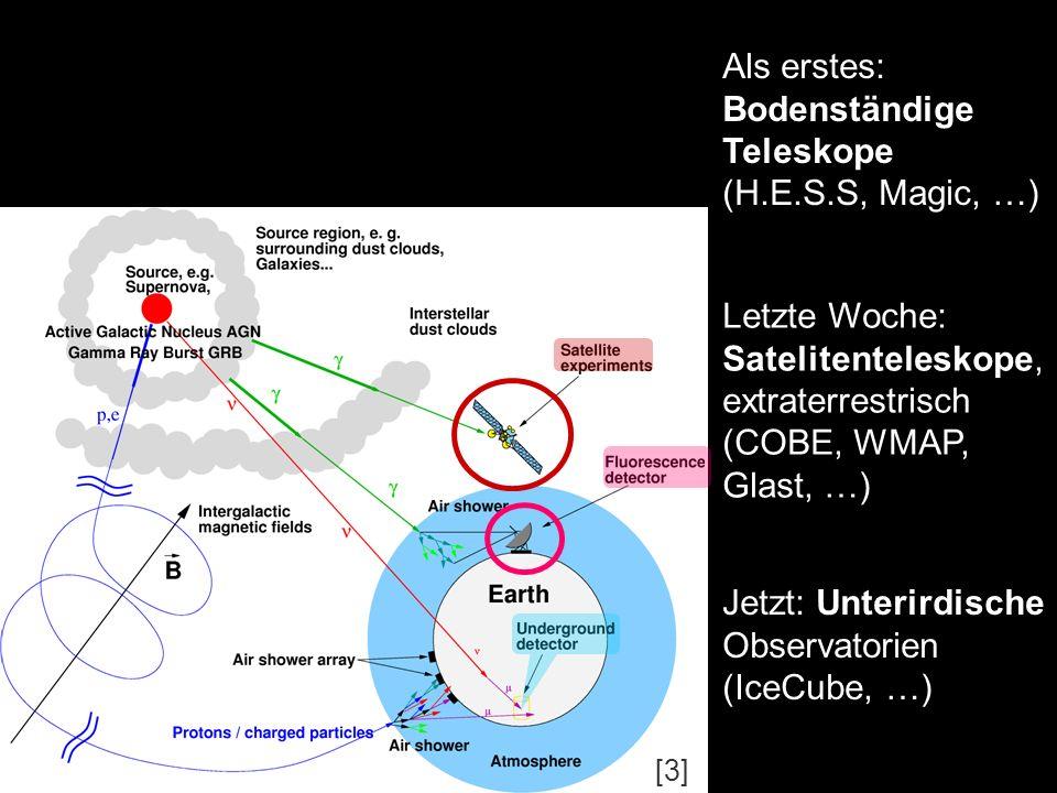 Als erstes: Bodenständige Teleskope (H.E.S.S, Magic, …)