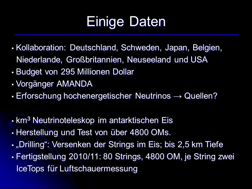 Einige Daten Kollaboration: Deutschland, Schweden, Japan, Belgien,