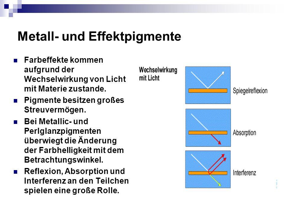 Metall- und Effektpigmente