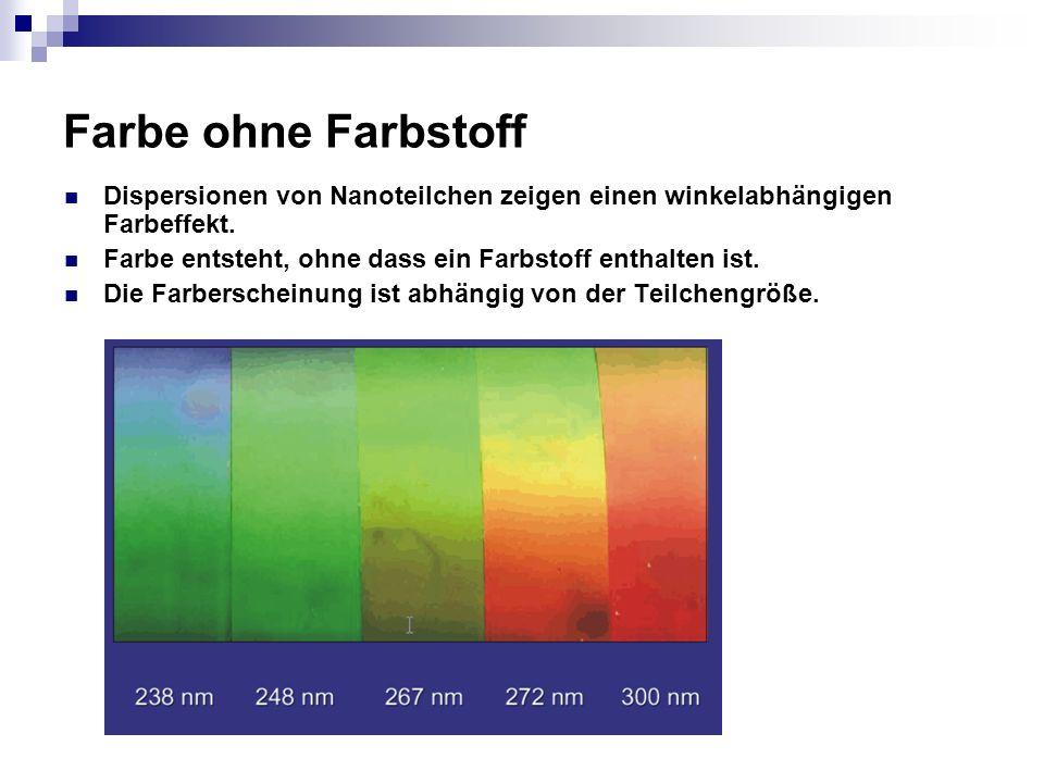 Farbe ohne Farbstoff Dispersionen von Nanoteilchen zeigen einen winkelabhängigen Farbeffekt. Farbe entsteht, ohne dass ein Farbstoff enthalten ist.