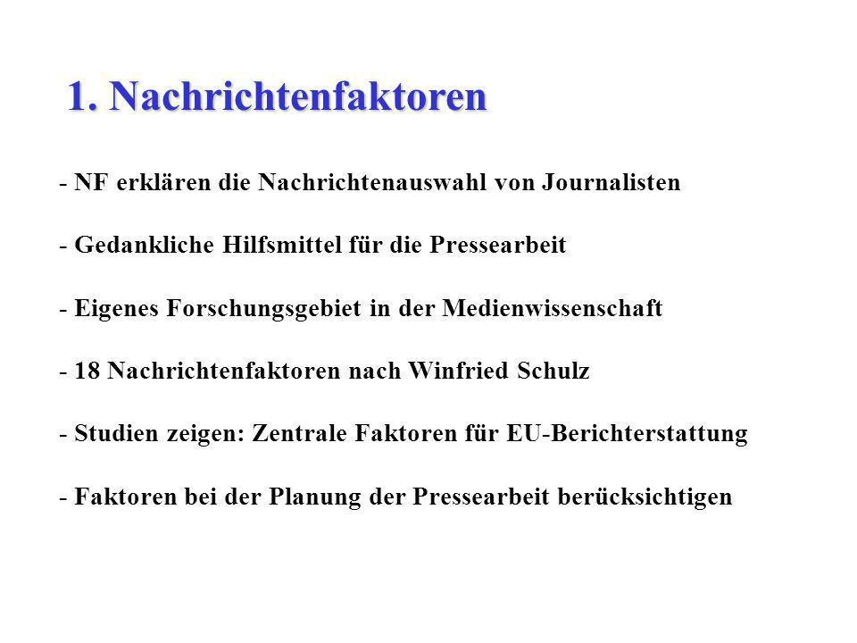 1. Nachrichtenfaktoren