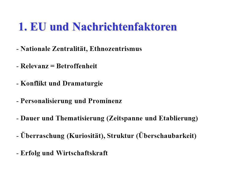 1. EU und Nachrichtenfaktoren
