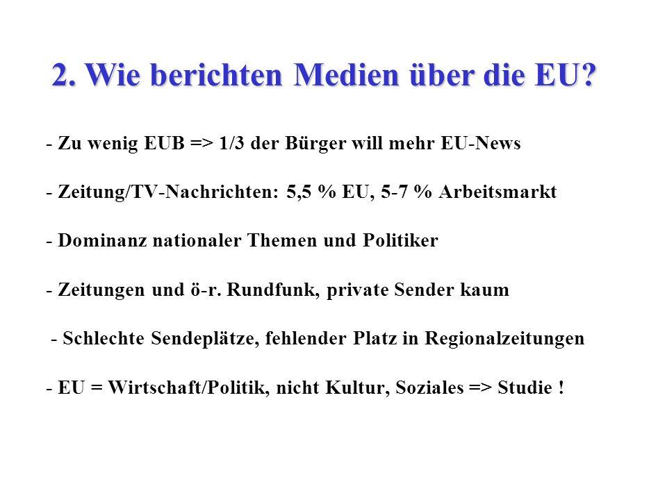 2. Wie berichten Medien über die EU