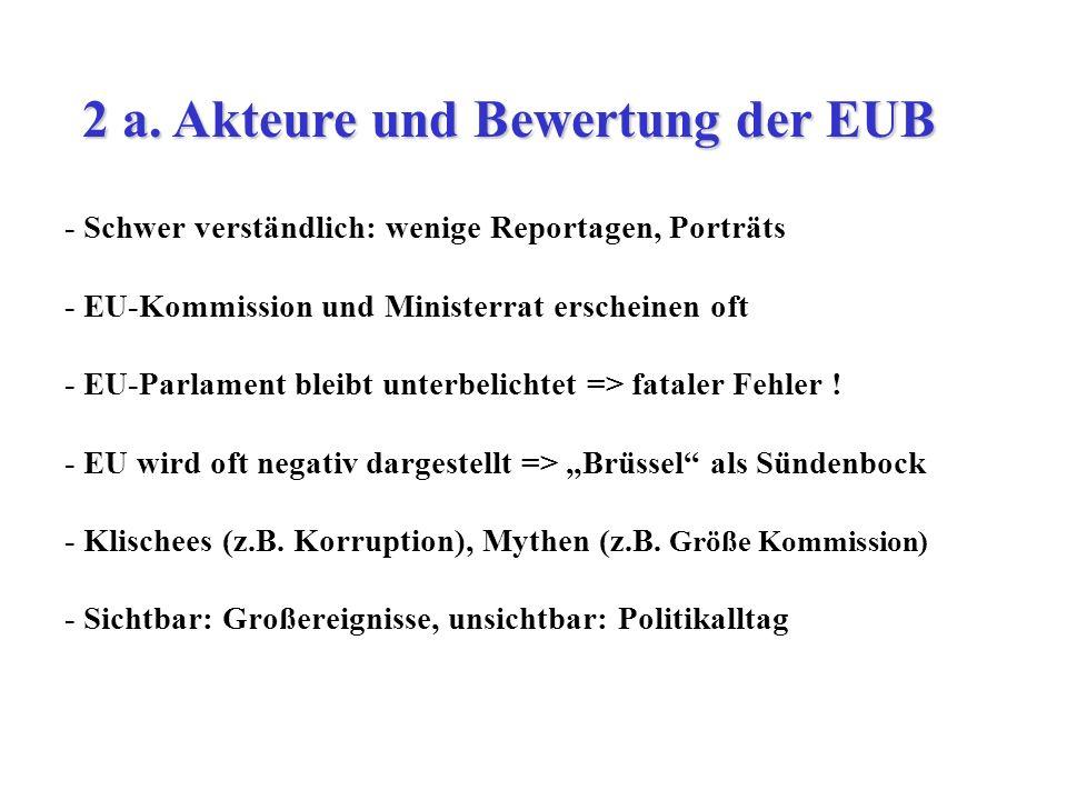 2 a. Akteure und Bewertung der EUB