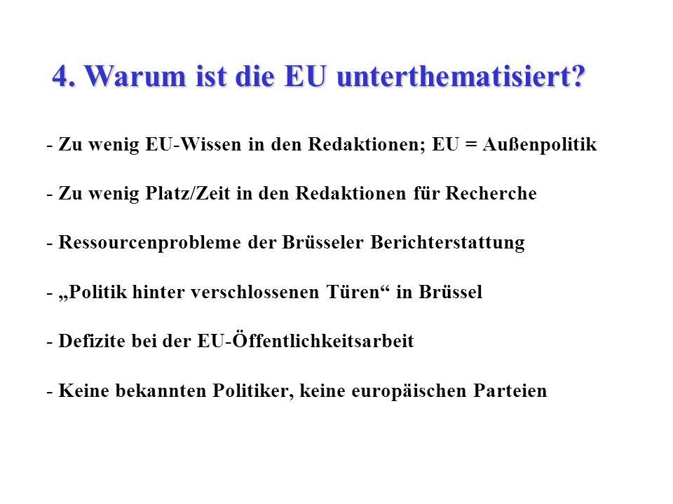 4. Warum ist die EU unterthematisiert