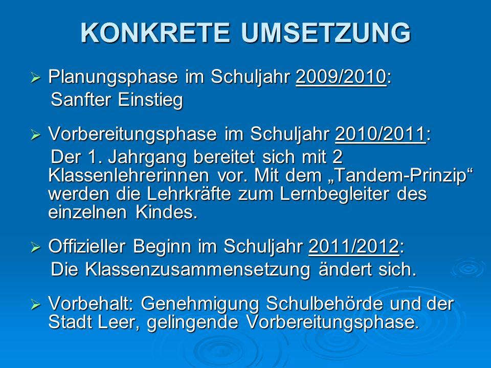 KONKRETE UMSETZUNG Planungsphase im Schuljahr 2009/2010: