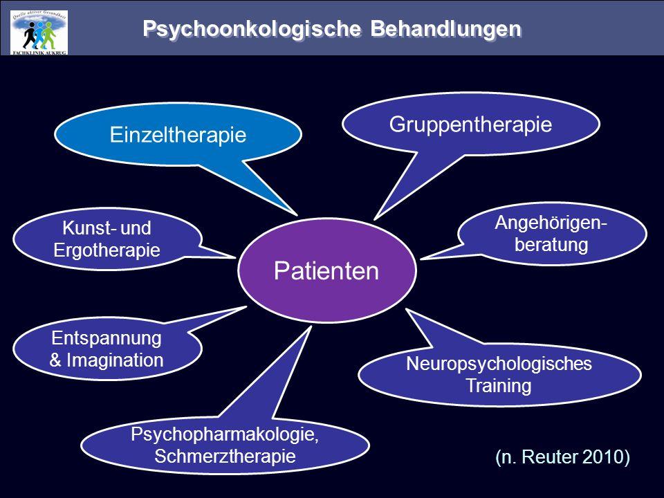 Psychoonkologische Behandlungen