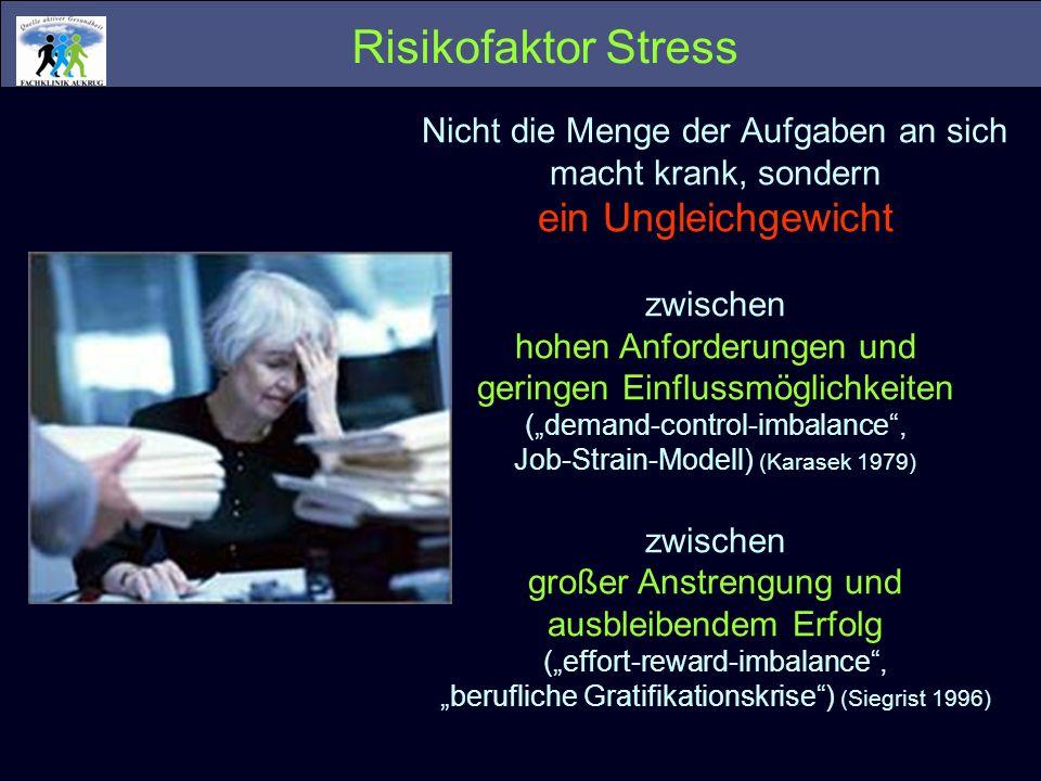 Risikofaktor Stress ein Ungleichgewicht