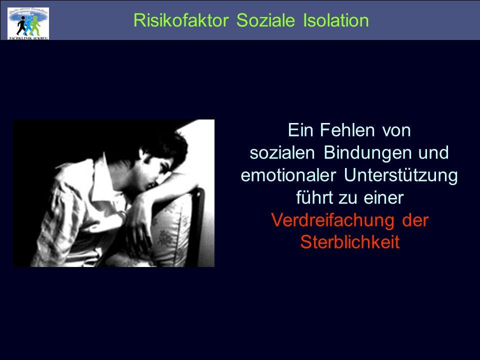 Risikofaktor Soziale Isolation